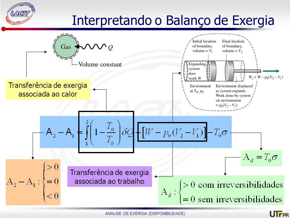 Interpretando o Balanço de Exergia