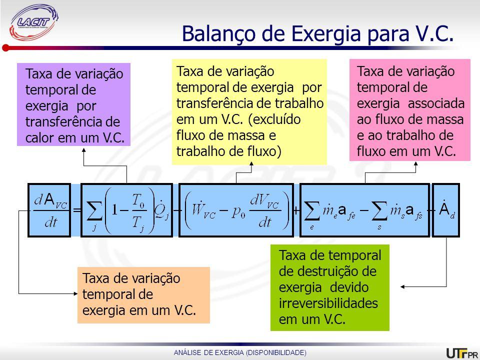 Balanço de Exergia para V.C.