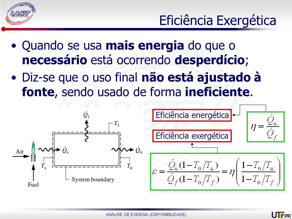 Eficiência Exergética