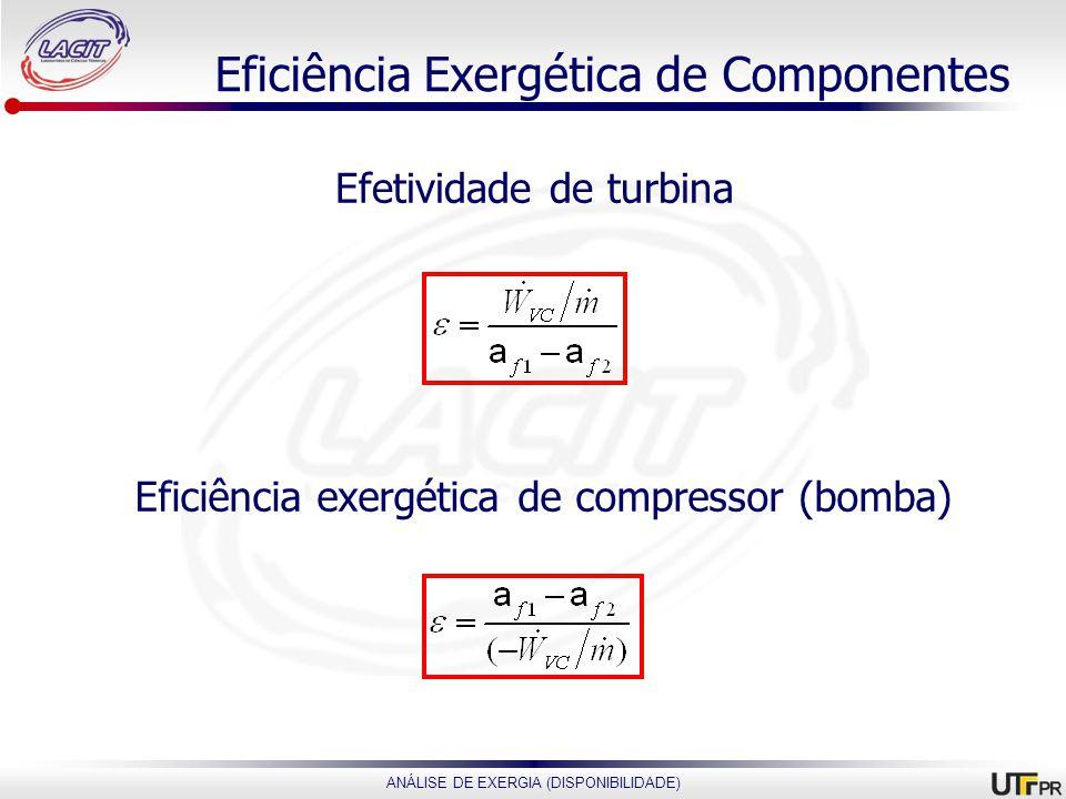 Eficiência Exergética de Componentes