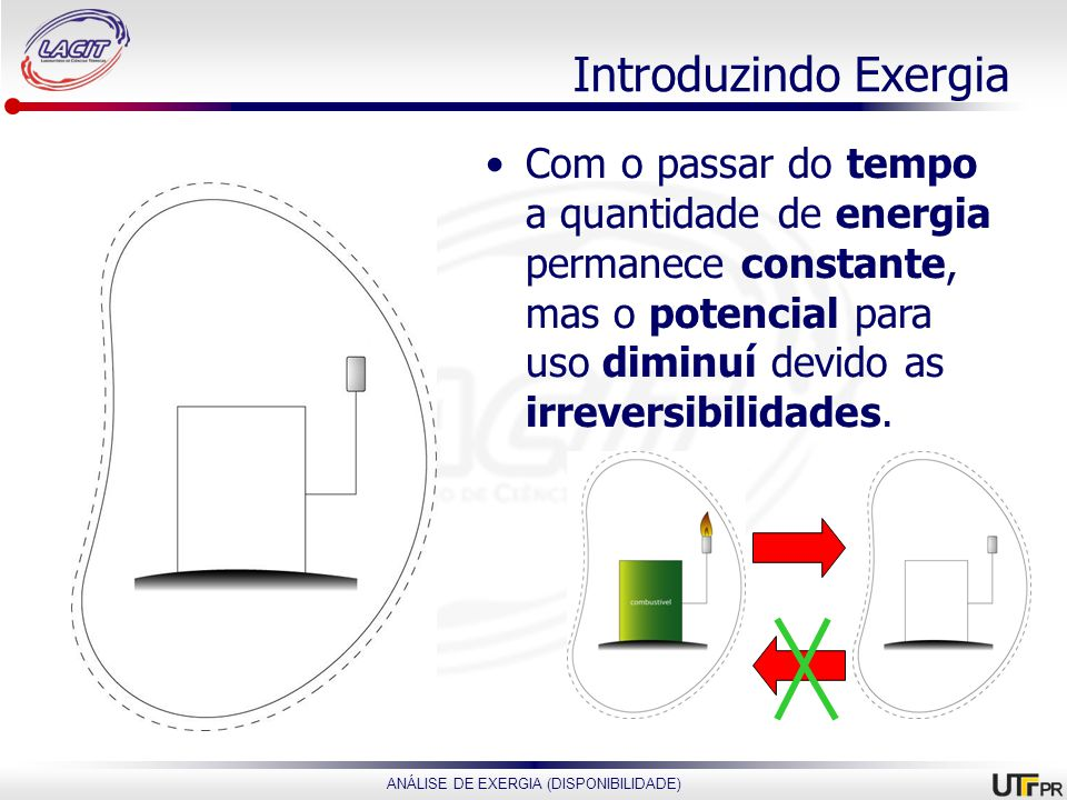 Introduzindo Exergia