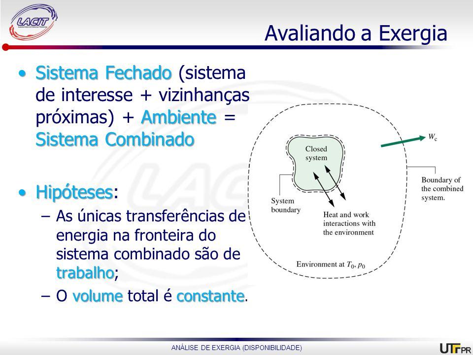 Avaliando a Exergia Sistema Fechado (sistema de interesse + vizinhanças próximas) + Ambiente = Sistema Combinado.