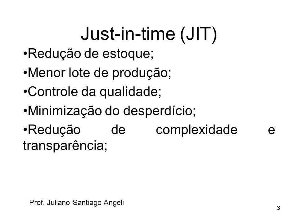 Just-in-time (JIT) Redução de estoque; Menor lote de produção;
