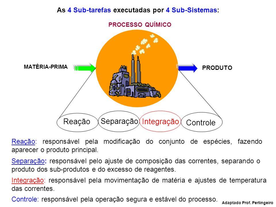 As 4 Sub-tarefas executadas por 4 Sub-Sistemas:
