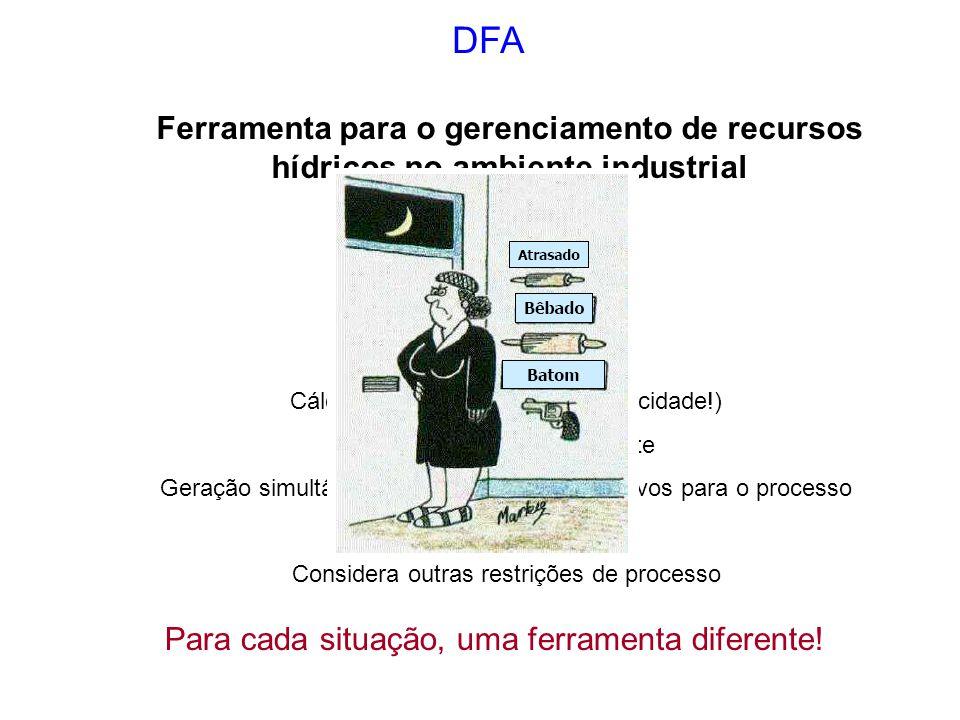 DFA Ferramenta para o gerenciamento de recursos hídricos no ambiente industrial. Cálculos de fácil execução (Praticidade!)