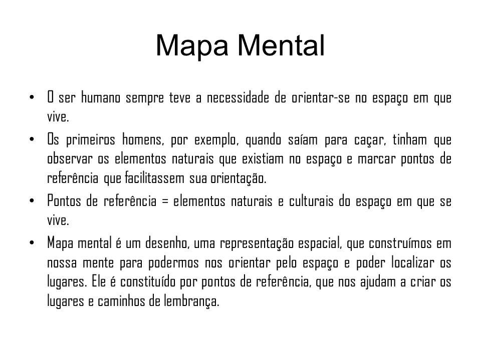 Mapa Mental O ser humano sempre teve a necessidade de orientar-se no espaço em que vive.