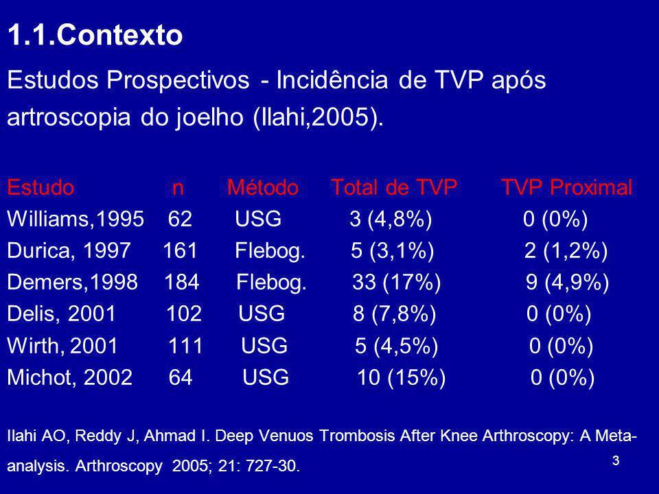 1.1.Contexto Estudos Prospectivos - Incidência de TVP após