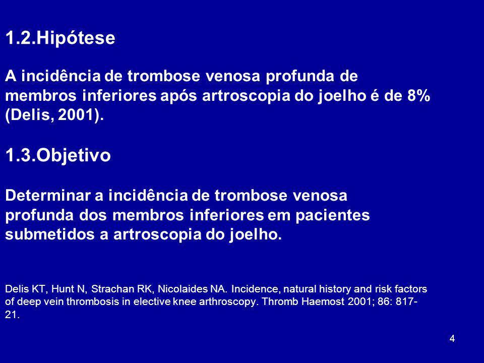 1.2.Hipótese 1.3.Objetivo A incidência de trombose venosa profunda de