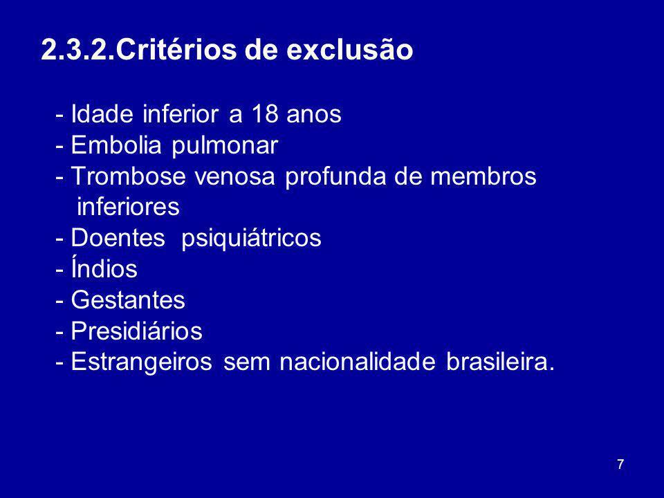 2.3.2.Critérios de exclusão - Idade inferior a 18 anos