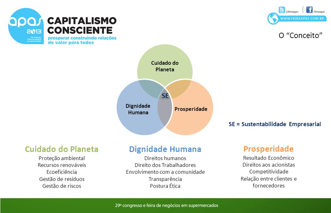 Cuidado do Planeta Dignidade Humana Prosperidade