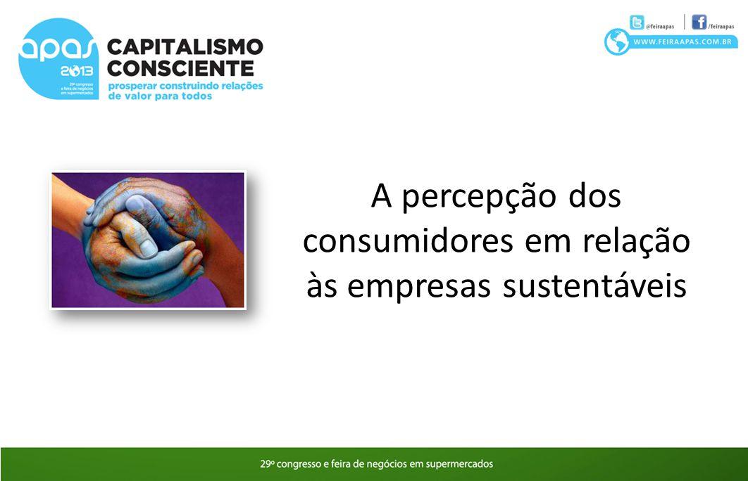 A percepção dos consumidores em relação às empresas sustentáveis