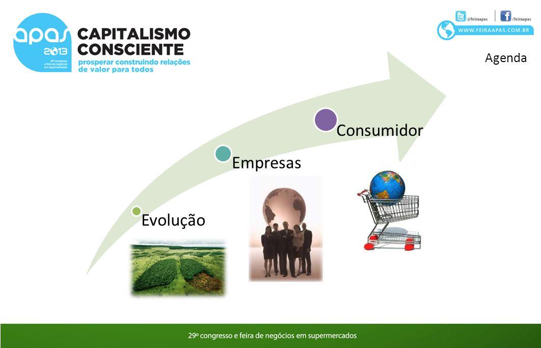 Evolução Empresas Consumidor Agenda