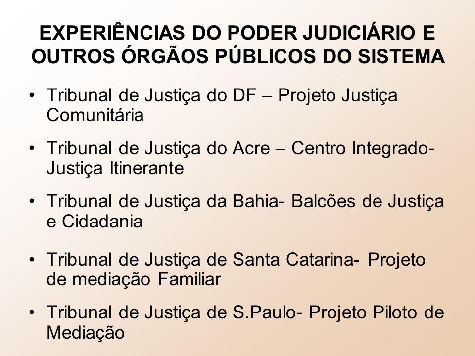 EXPERIÊNCIAS DO PODER JUDICIÁRIO E OUTROS ÓRGÃOS PÚBLICOS DO SISTEMA
