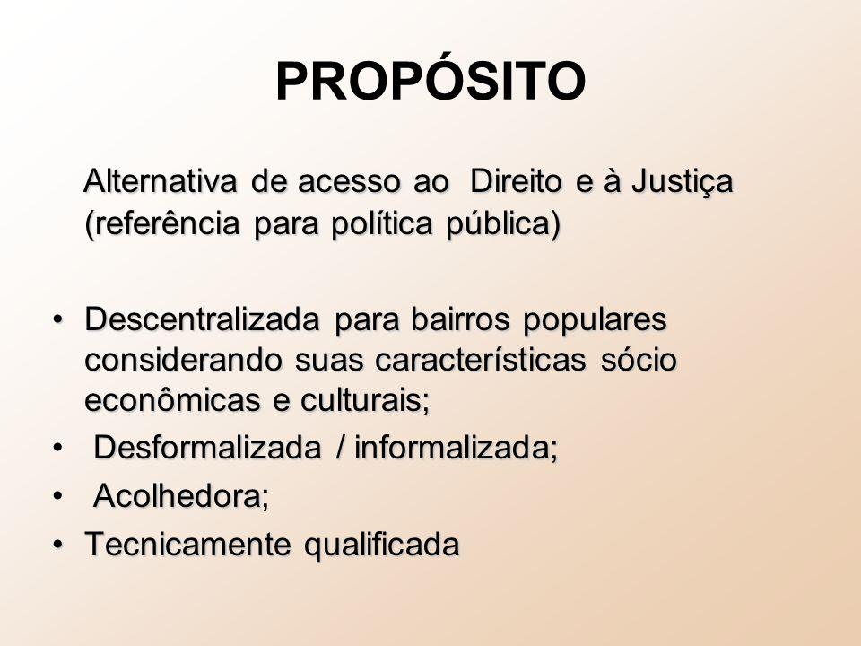 PROPÓSITO Alternativa de acesso ao Direito e à Justiça (referência para política pública)