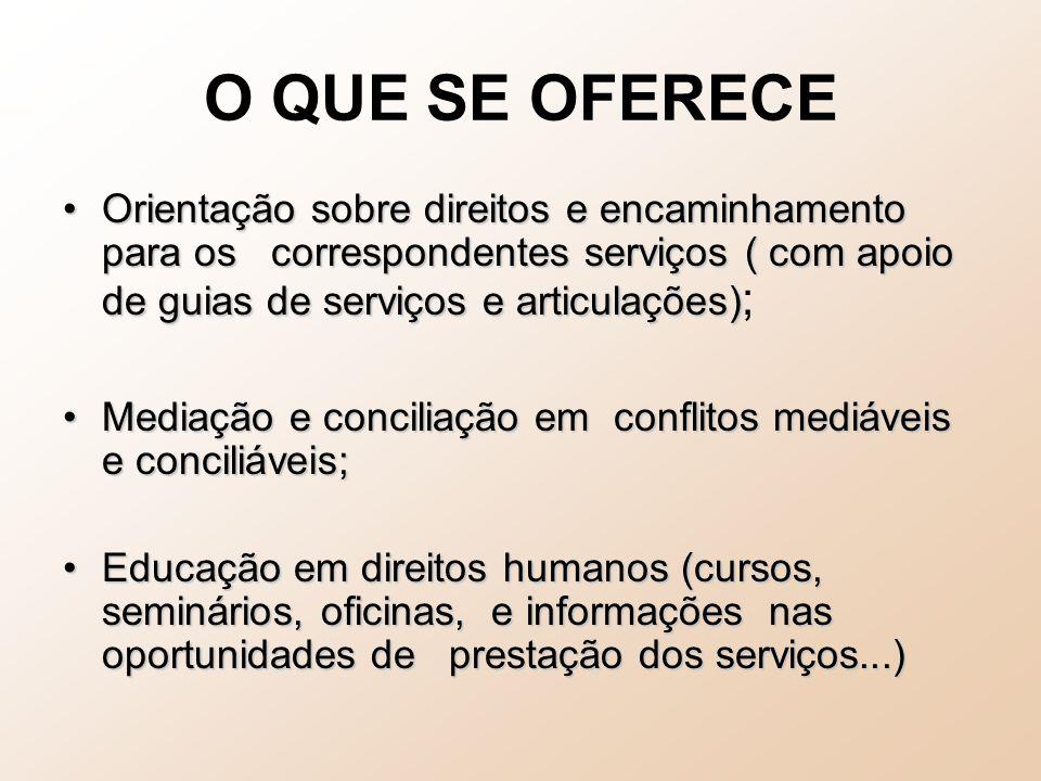 O QUE SE OFERECE Orientação sobre direitos e encaminhamento para os correspondentes serviços ( com apoio de guias de serviços e articulações);