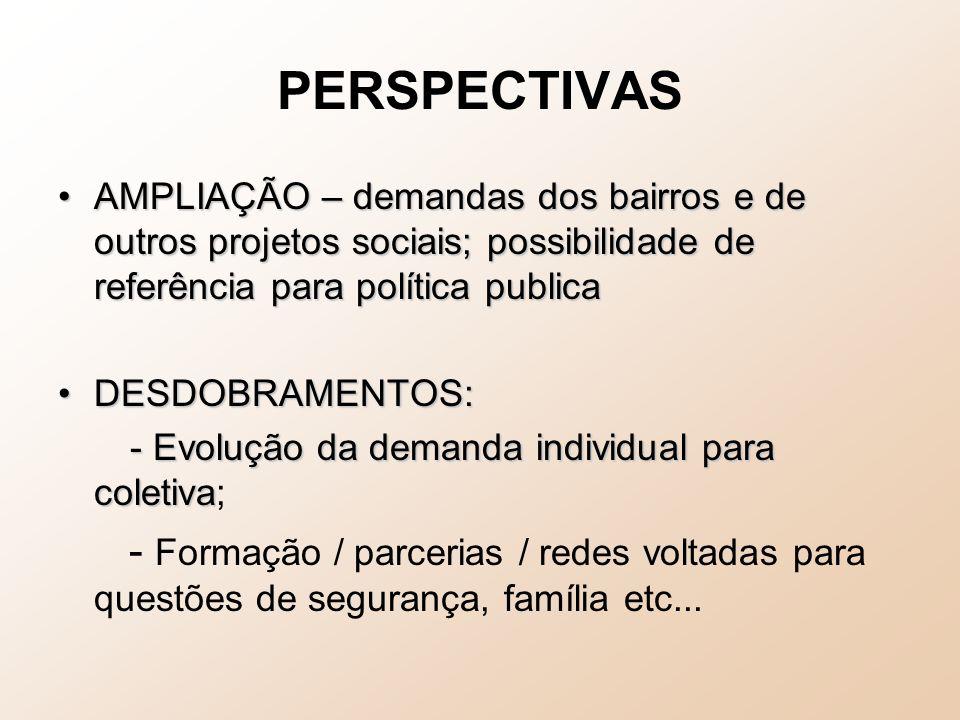 PERSPECTIVAS AMPLIAÇÃO – demandas dos bairros e de outros projetos sociais; possibilidade de referência para política publica.