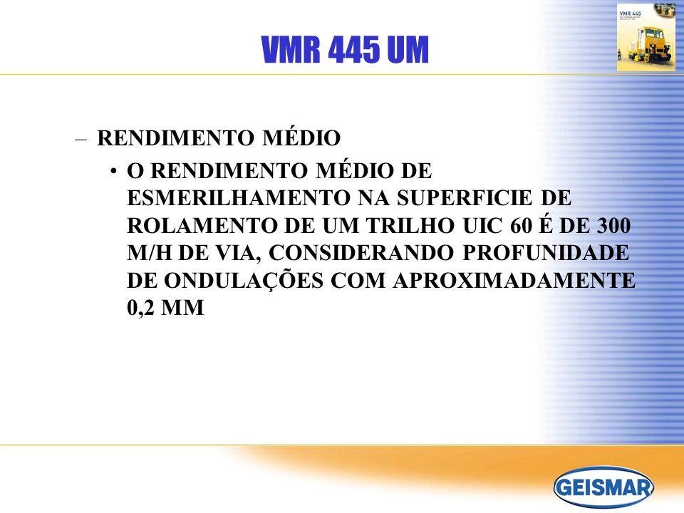 VMR 445 UM RENDIMENTO MÉDIO