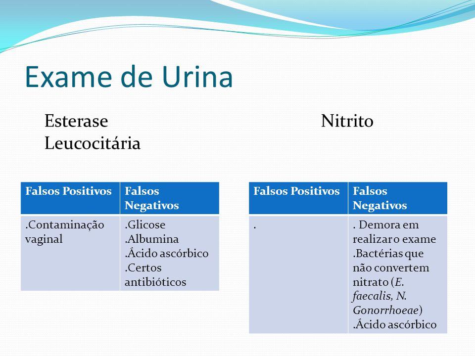 Exame de Urina Esterase Leucocitária Nitrito Falsos Positivos
