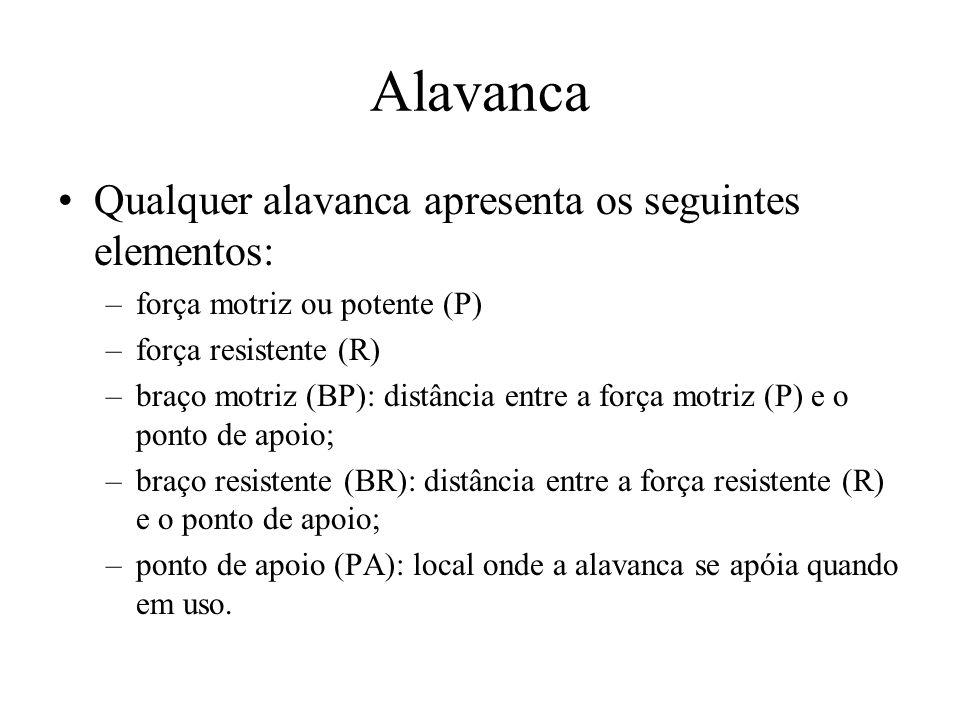Alavanca Qualquer alavanca apresenta os seguintes elementos: