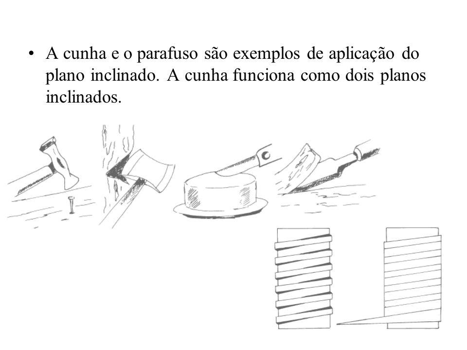 A cunha e o parafuso são exemplos de aplicação do plano inclinado