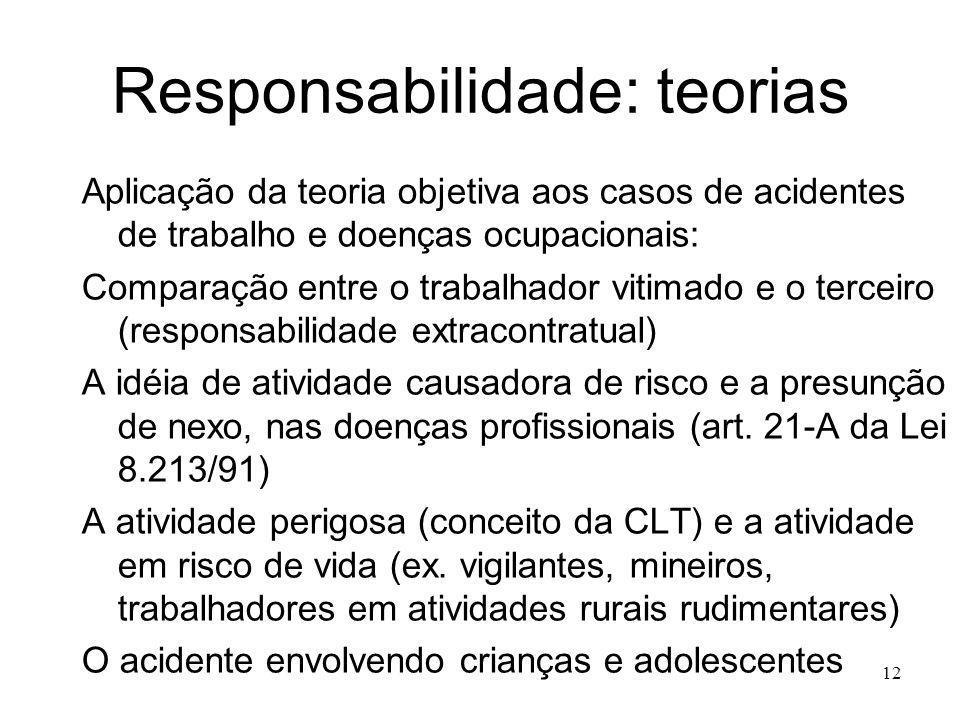 Responsabilidade: teorias