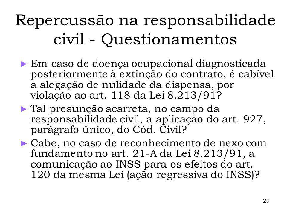 Repercussão na responsabilidade civil - Questionamentos