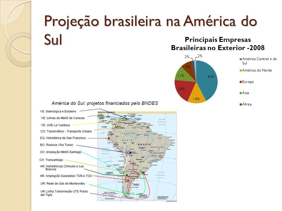 Projeção brasileira na América do Sul