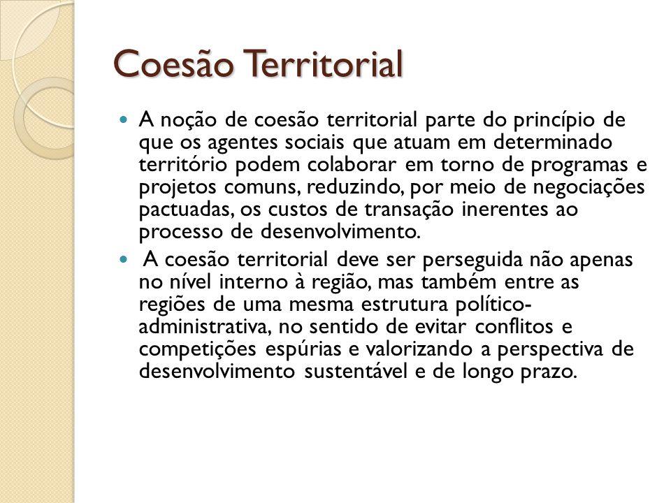Coesão Territorial