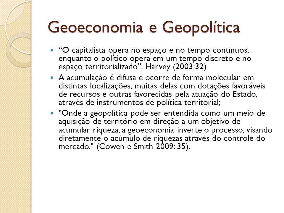 Geoeconomia e Geopolítica