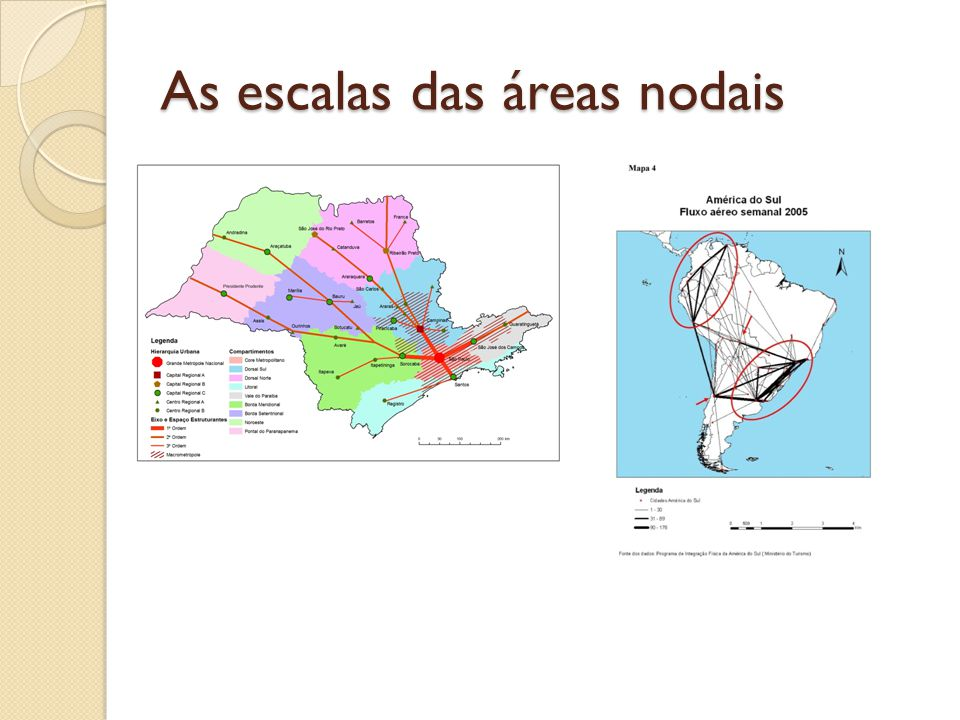 As escalas das áreas nodais