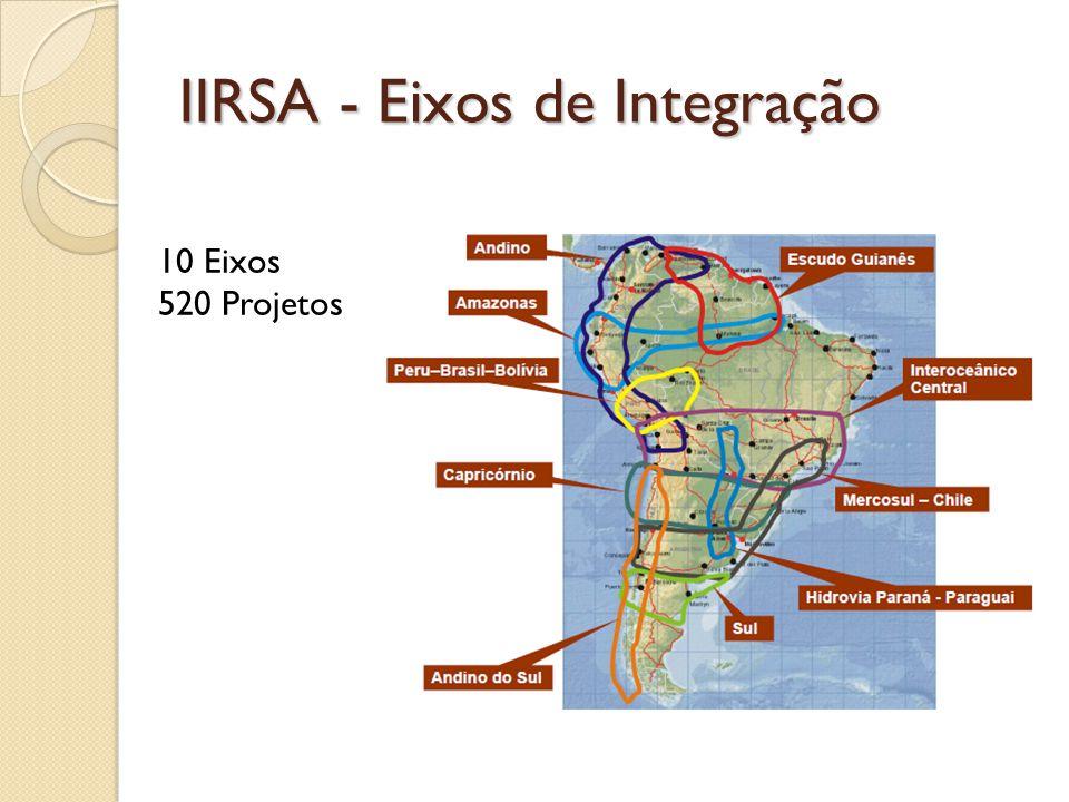 IIRSA - Eixos de Integração