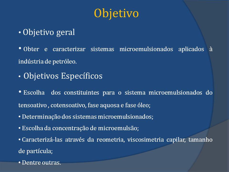 Objetivo Objetivo geral. Obter e caracterizar sistemas microemulsionados aplicados à indústria de petróleo.