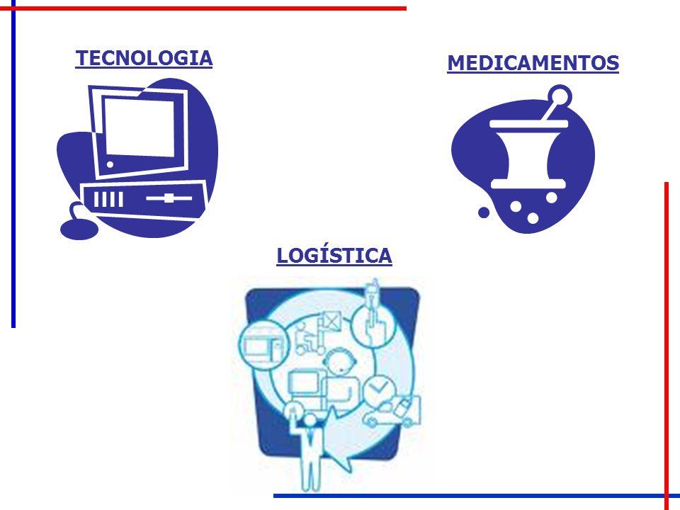 TECNOLOGIA MEDICAMENTOS LOGÍSTICA