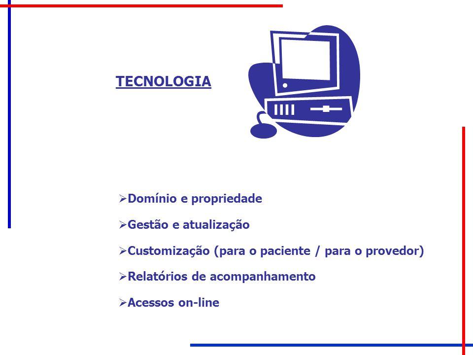 TECNOLOGIA Domínio e propriedade Gestão e atualização