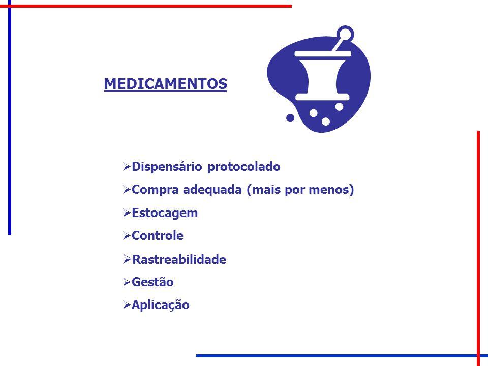 MEDICAMENTOS Rastreabilidade Dispensário protocolado