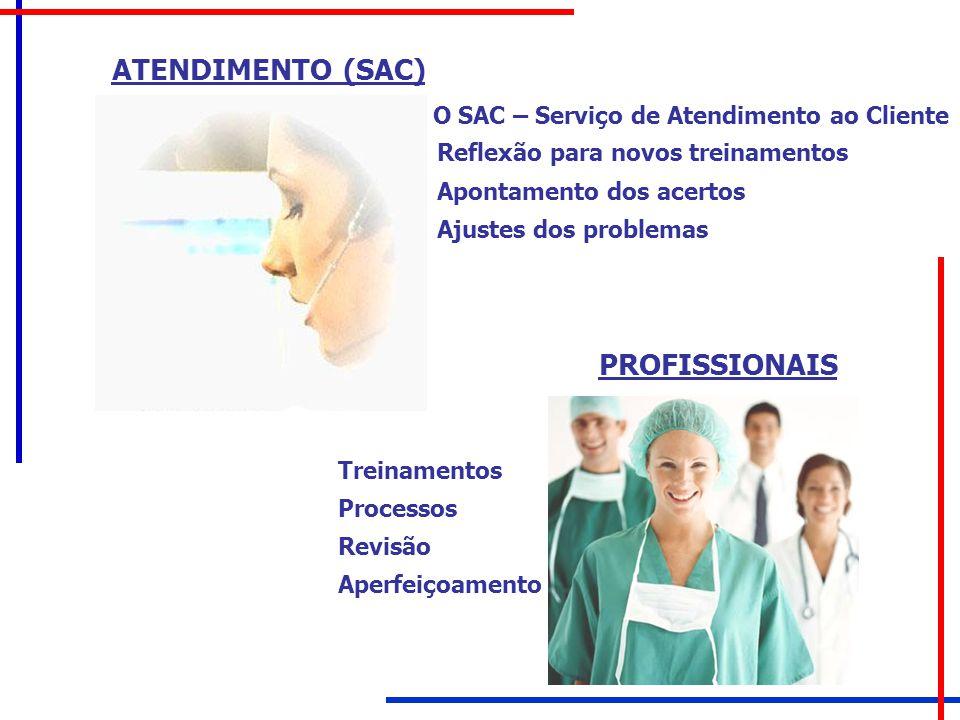 ATENDIMENTO (SAC) PROFISSIONAIS