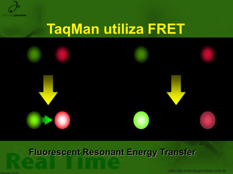 Fluorescent Resonant Energy Transfer