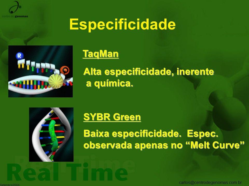 Especificidade TaqMan Alta especificidade, inerente a química.