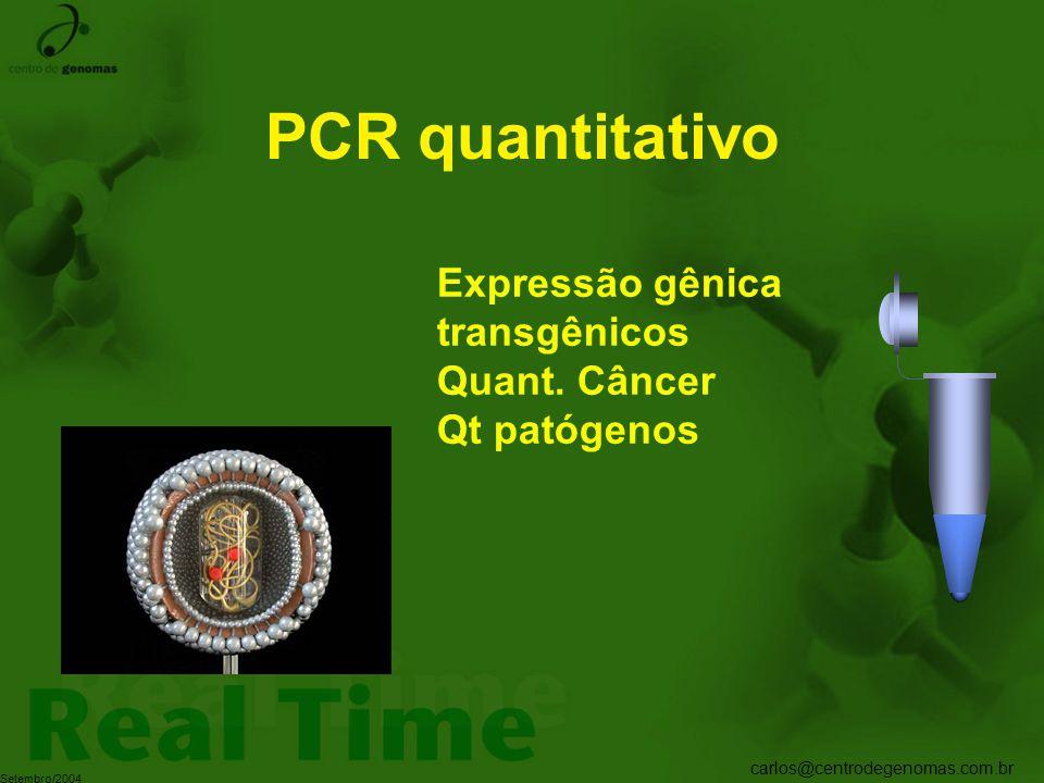 PCR quantitativo Expressão gênica transgênicos Quant. Câncer