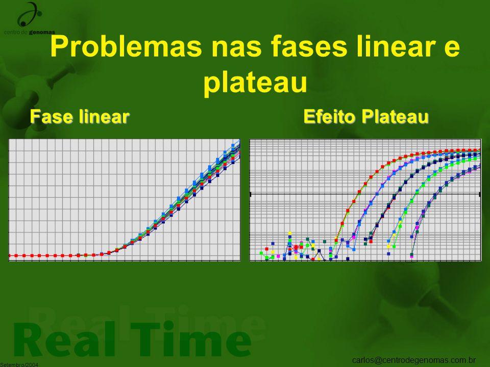 Problemas nas fases linear e plateau