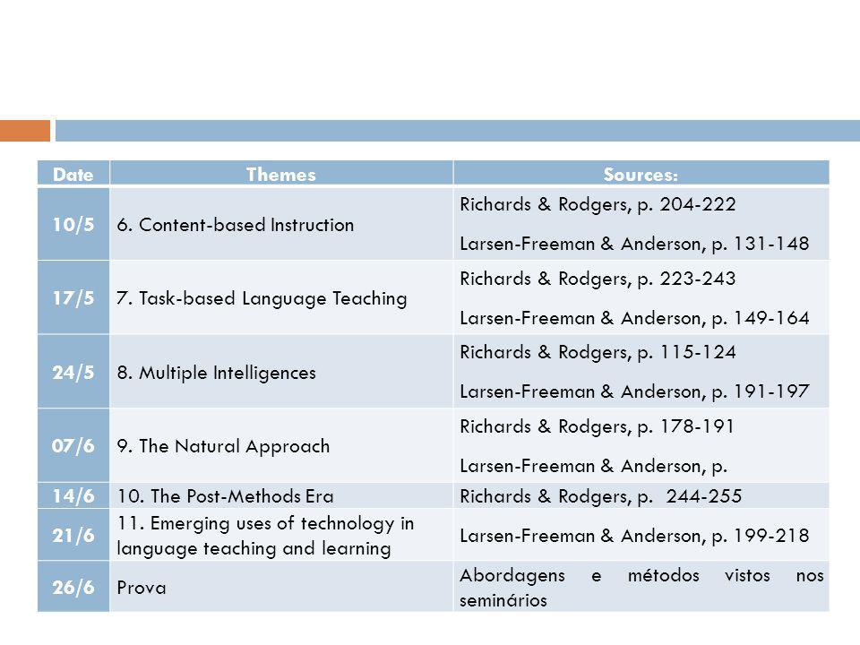 Date Themes. Sources: 10/5. 6. Content-based Instruction. Richards & Rodgers, p. 204-222. Larsen-Freeman & Anderson, p. 131-148.