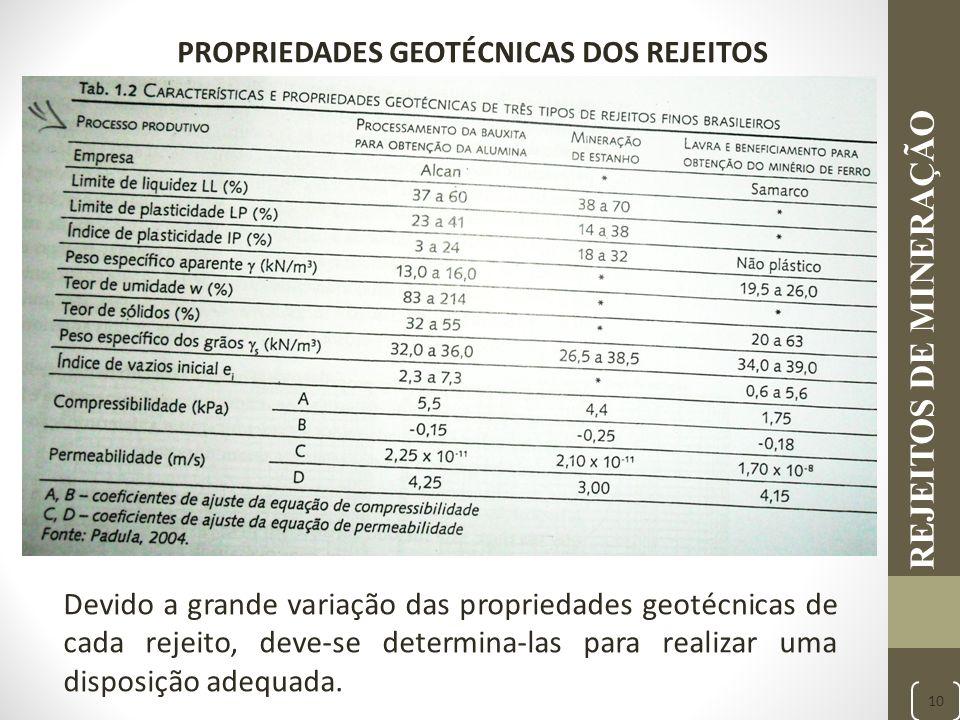 PROPRIEDADES GEOTÉCNICAS DOS REJEITOS