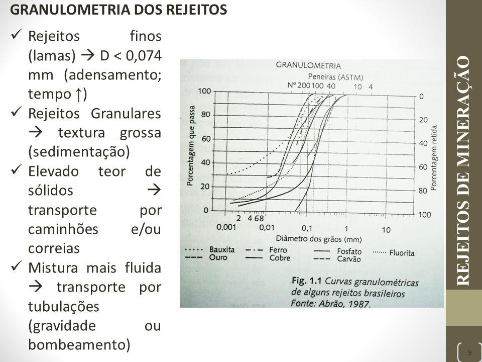 REJEITOS DE MINERAÇÃO GRANULOMETRIA DOS REJEITOS