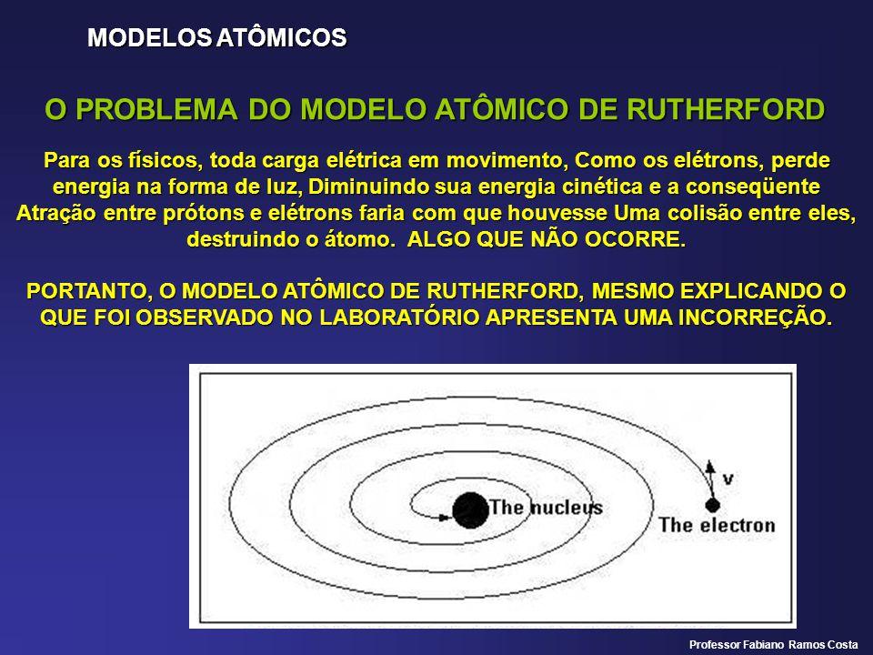 O PROBLEMA DO MODELO ATÔMICO DE RUTHERFORD