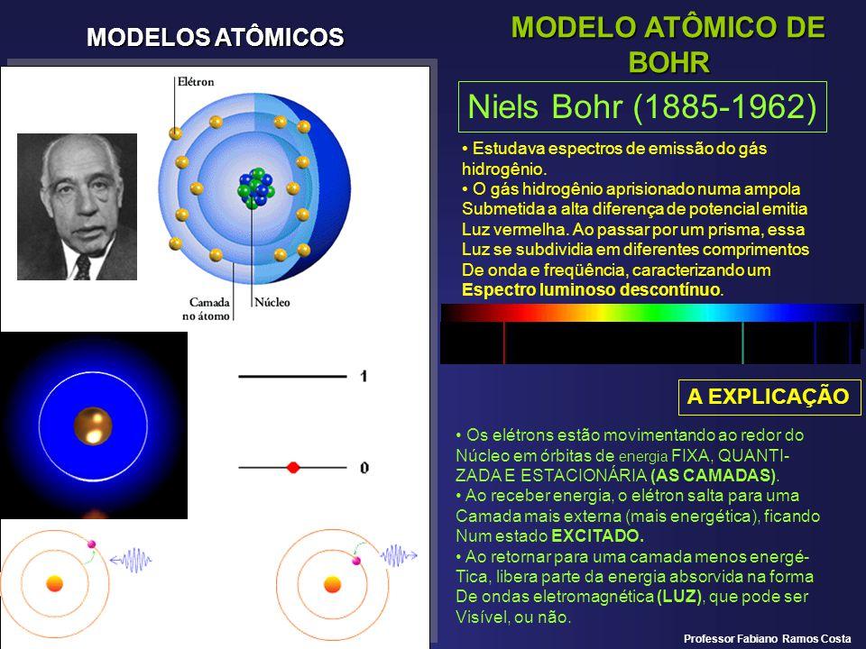 Niels Bohr (1885-1962) MODELO ATÔMICO DE BOHR MODELOS ATÔMICOS