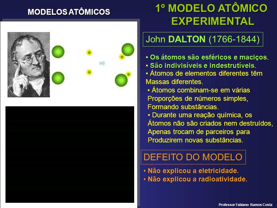 1º MODELO ATÔMICO EXPERIMENTAL