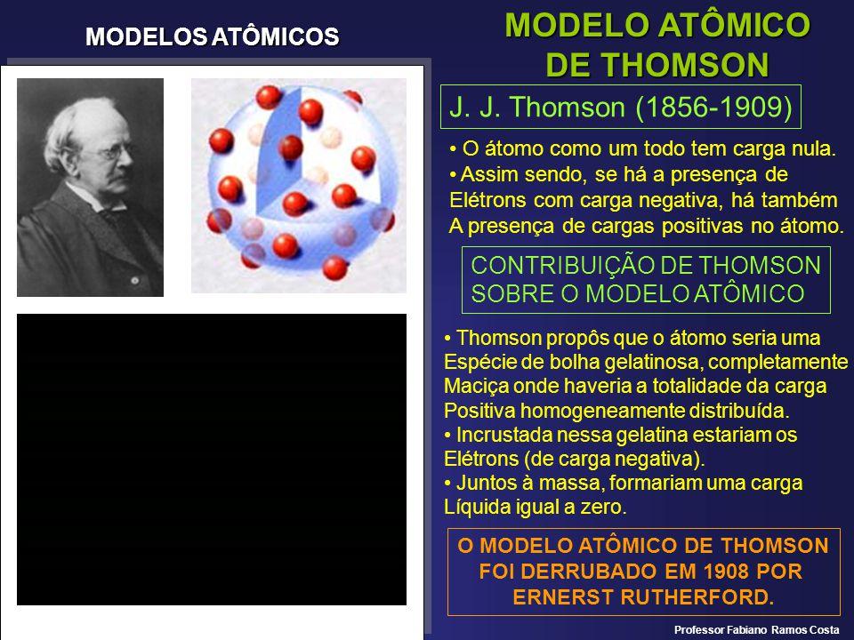 O MODELO ATÔMICO DE THOMSON
