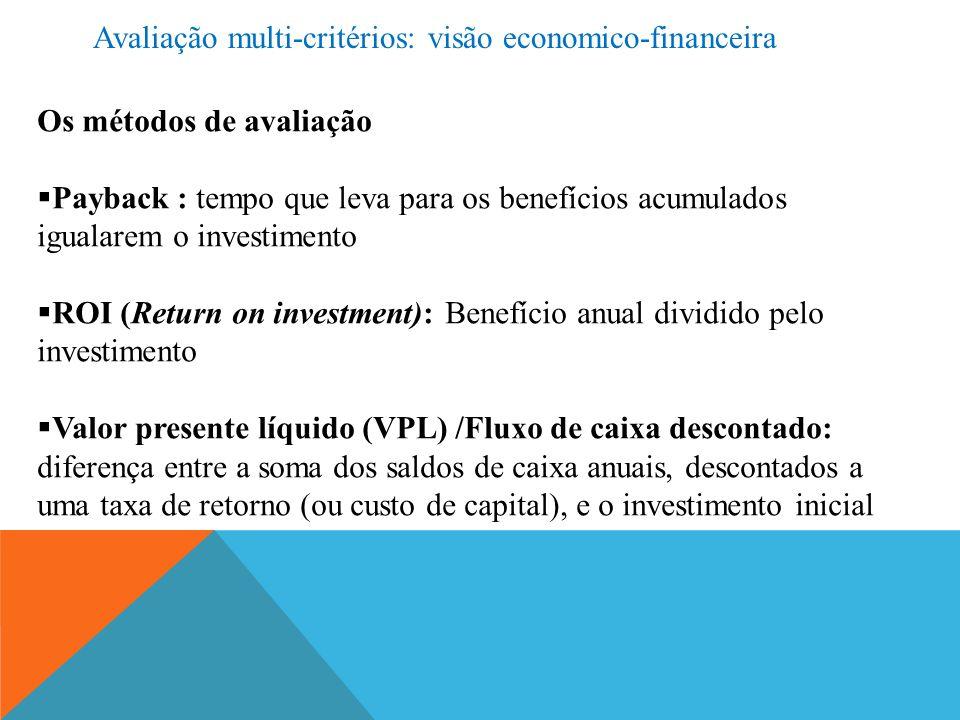 Avaliação multi-critérios: visão economico-financeira