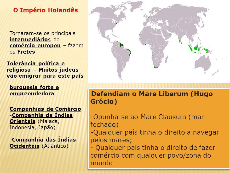 Opunha-se ao Mare Clausum (mar fechado)