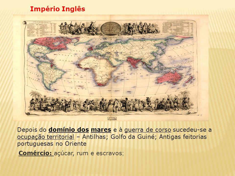 Império Inglês
